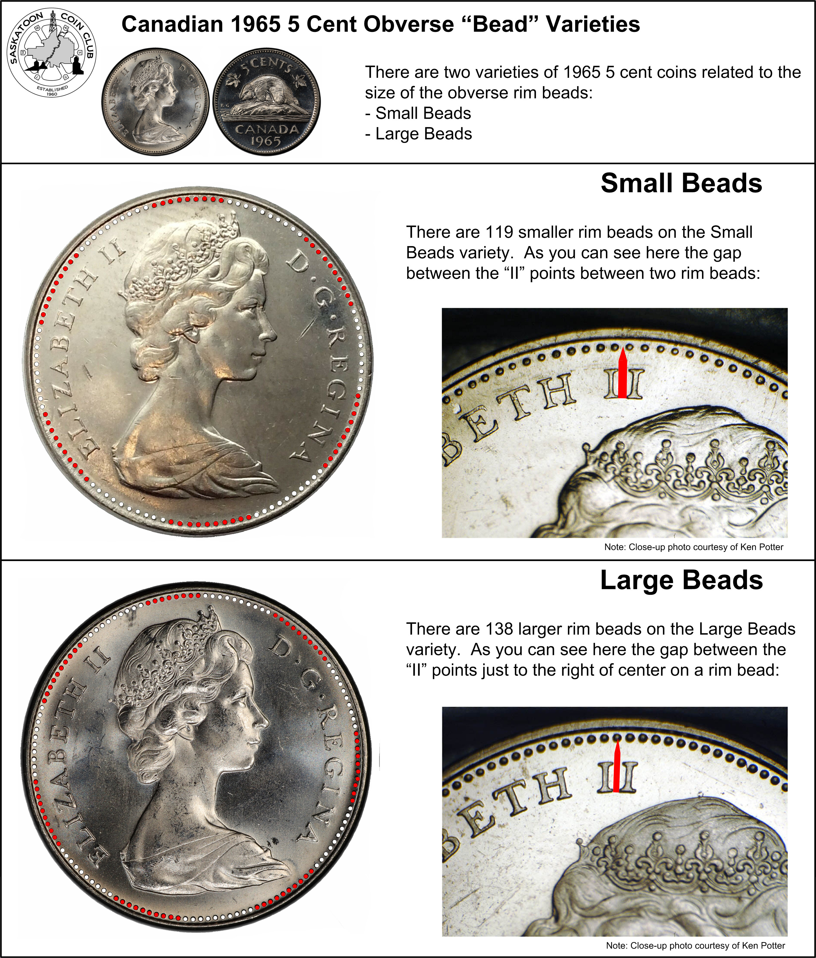 Canadian 5 Cent Coin Major Varieties
