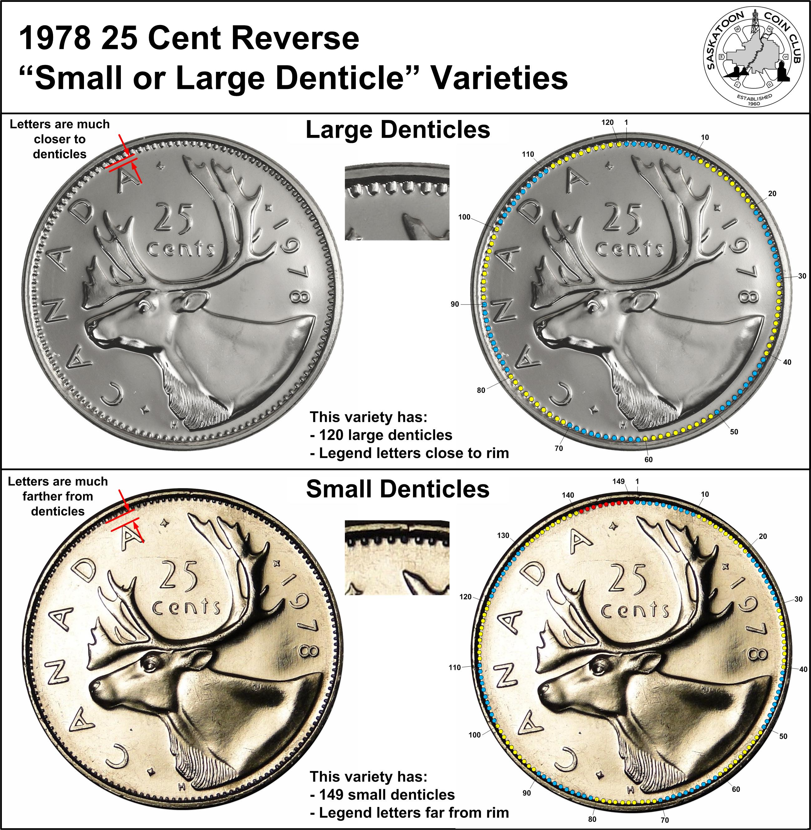 Canadian 25 Cent Coin Major Varieties